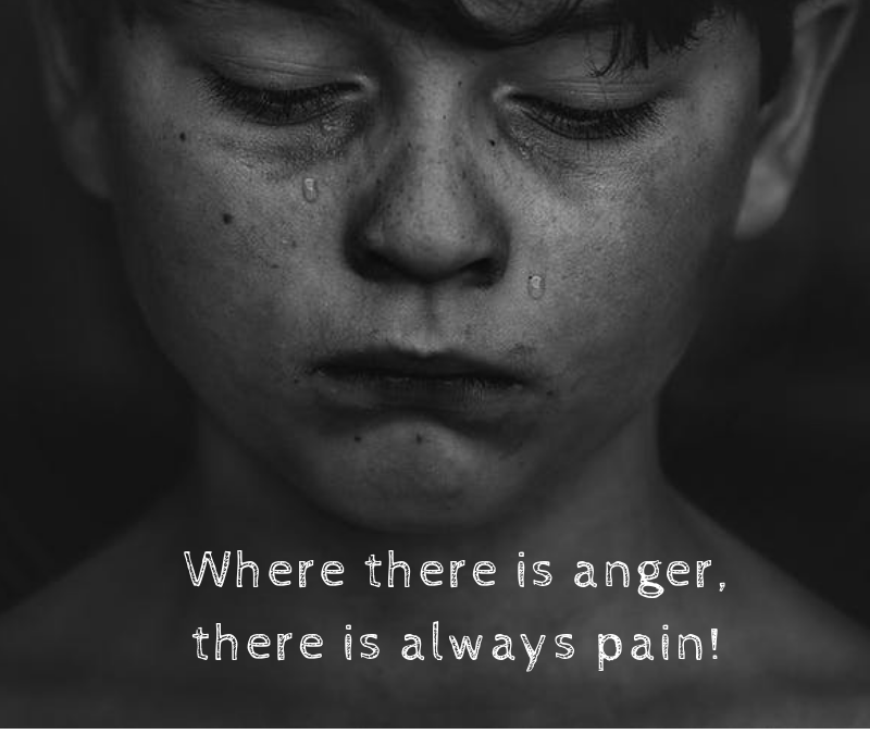 What To Do With All That Anger!